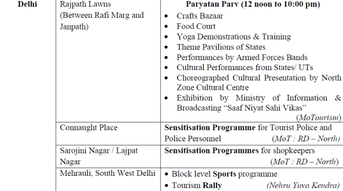 Events that took place on 23rd September in Delhi